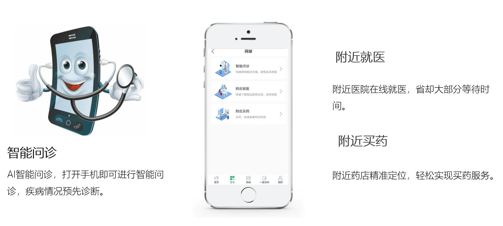zaixianwenzhen.png